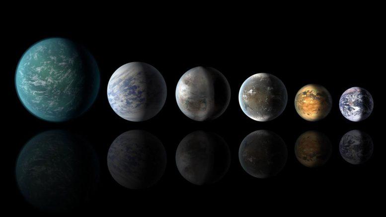 suya sahip gezegenler
